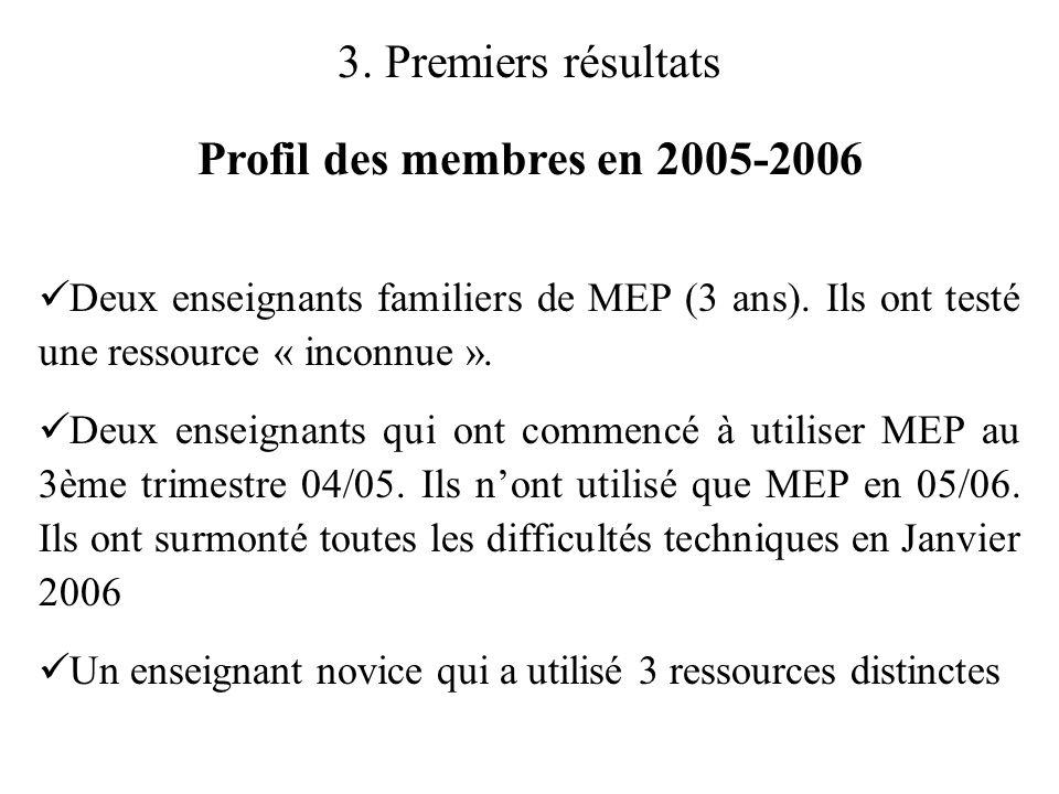 3. Premiers résultats Profil des membres en 2005-2006