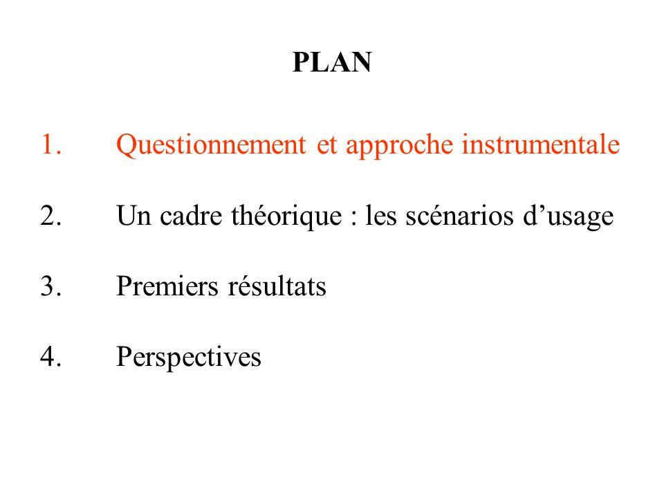 PLAN Questionnement et approche instrumentale. Un cadre théorique : les scénarios d'usage. Premiers résultats.