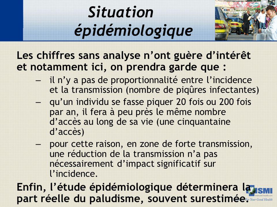 Situation épidémiologique
