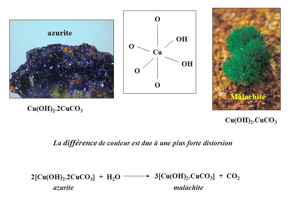 azurite Azurite Malachite Cu O OH Cu(OH)2.2CuCO3 Cu(OH)2.CuCO3
