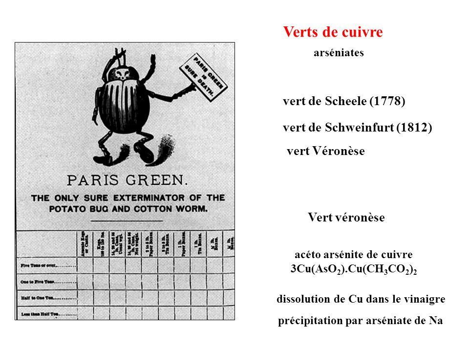Verts de cuivre vert de Scheele (1778) vert de Schweinfurt (1812)