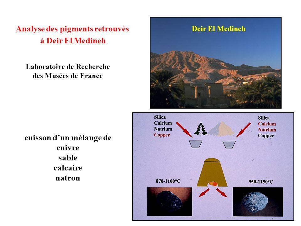 Analyse des pigments retrouvés à Deir El Medineh