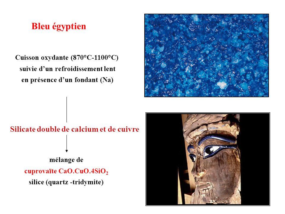 Bleu égyptien Silicate double de calcium et de cuivre