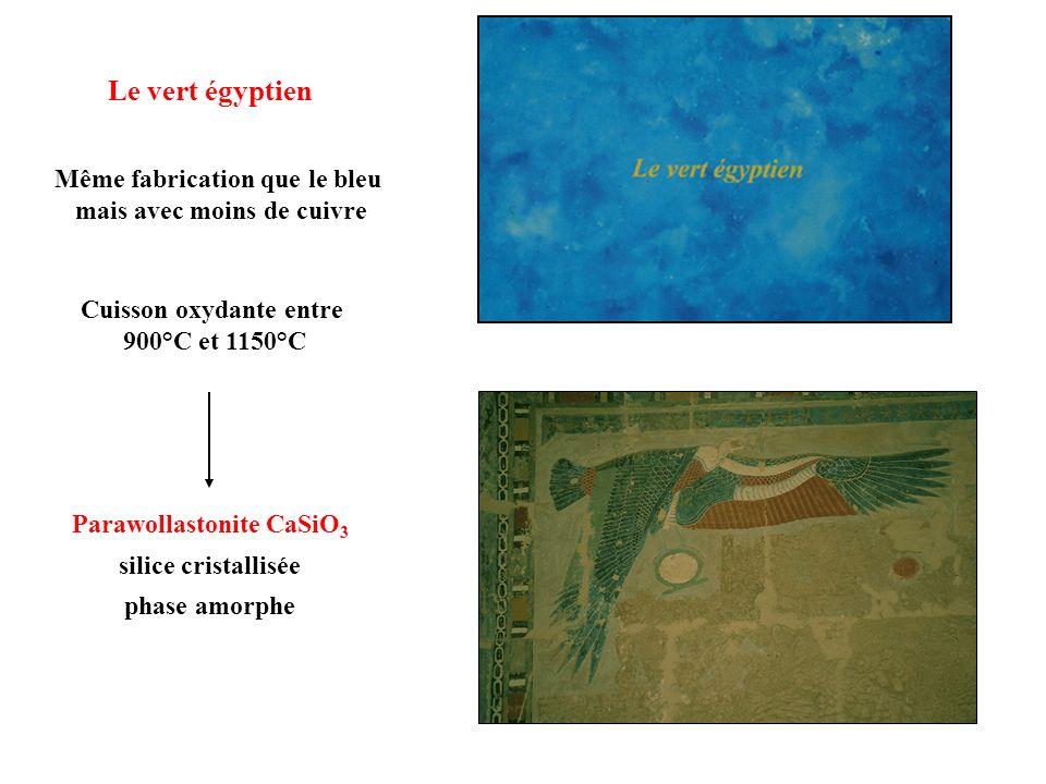 Le vert égyptien Même fabrication que le bleu