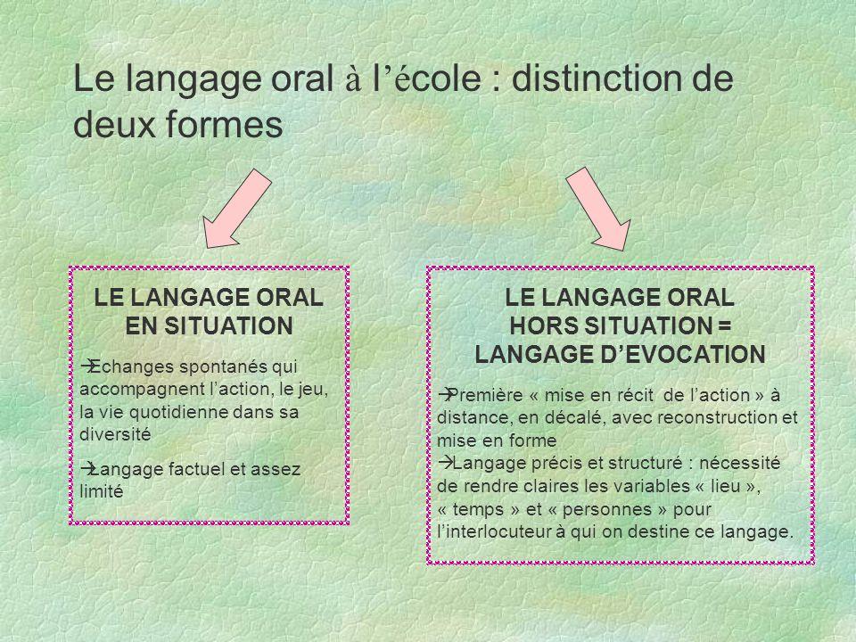Le langage oral à l'école : distinction de deux formes