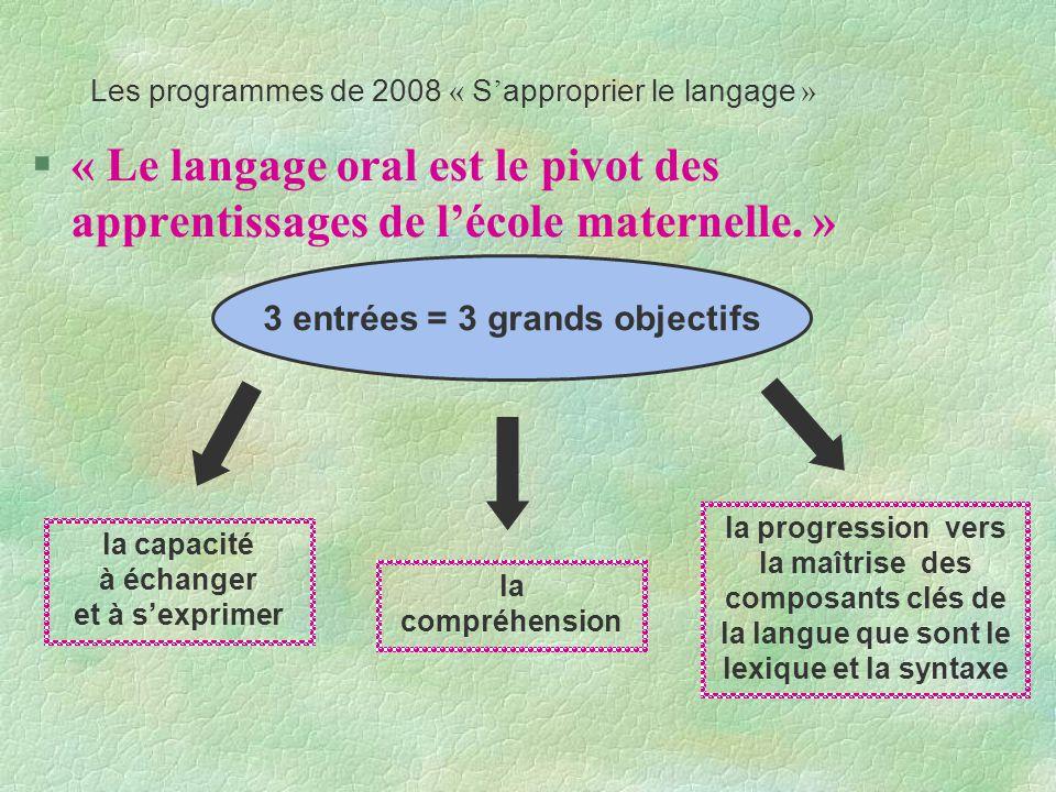 Les programmes de 2008 « S'approprier le langage »