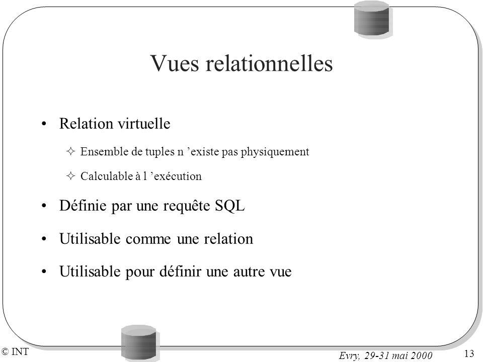 Vues relationnelles Relation virtuelle Définie par une requête SQL