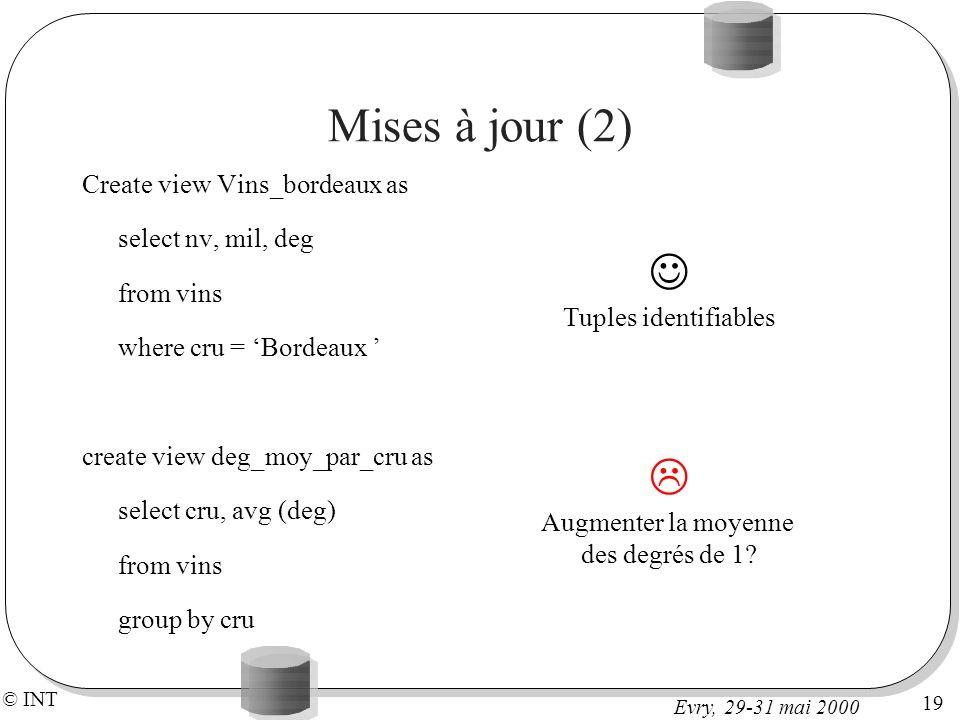Mises à jour (2)   Create view Vins_bordeaux as select nv, mil, deg