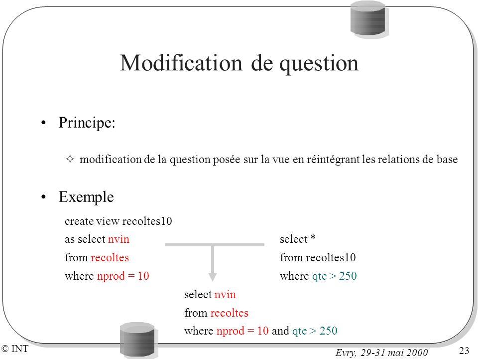 Modification de question