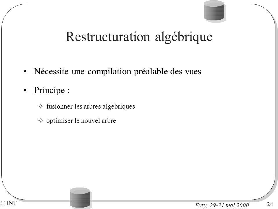 Restructuration algébrique