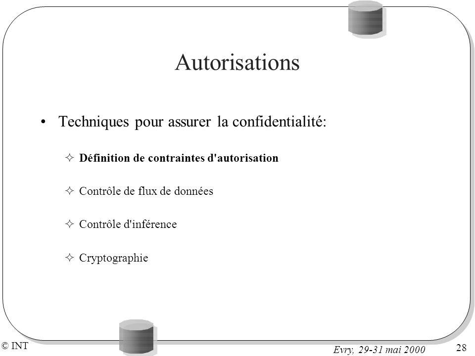 Autorisations Techniques pour assurer la confidentialité: