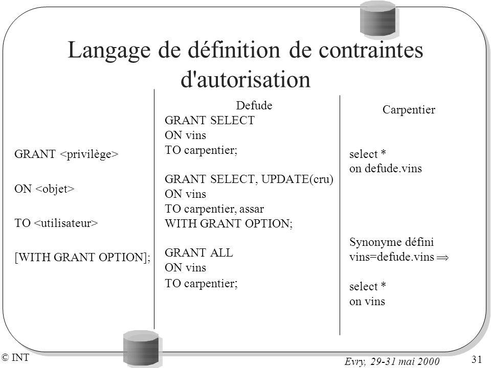Langage de définition de contraintes d autorisation