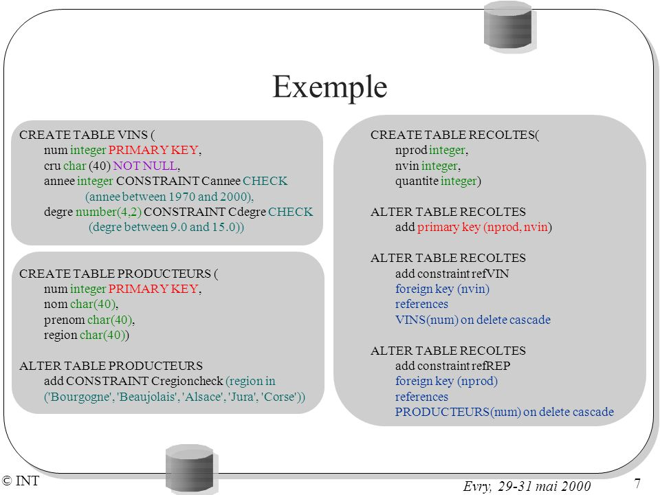 Exemple CREATE TABLE VINS ( num integer PRIMARY KEY,