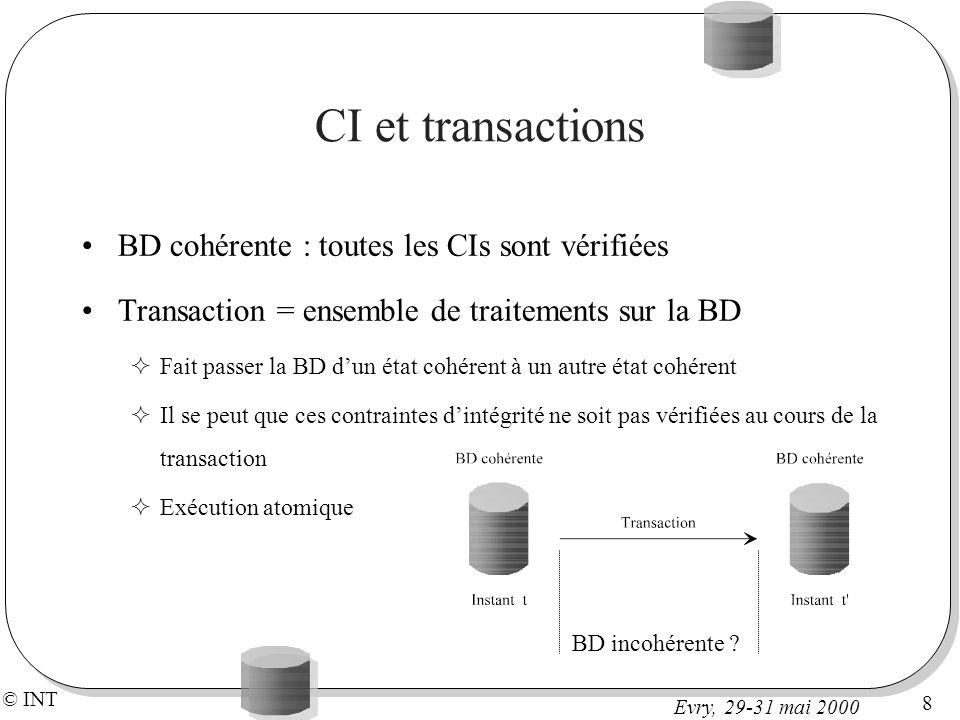 CI et transactions BD cohérente : toutes les CIs sont vérifiées