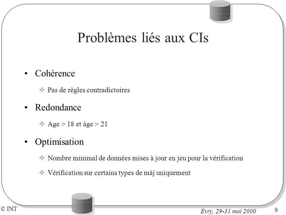 Problèmes liés aux CIs Cohérence Redondance Optimisation