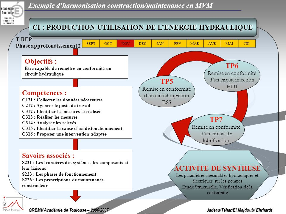 T BEP Phase approfondissement 2
