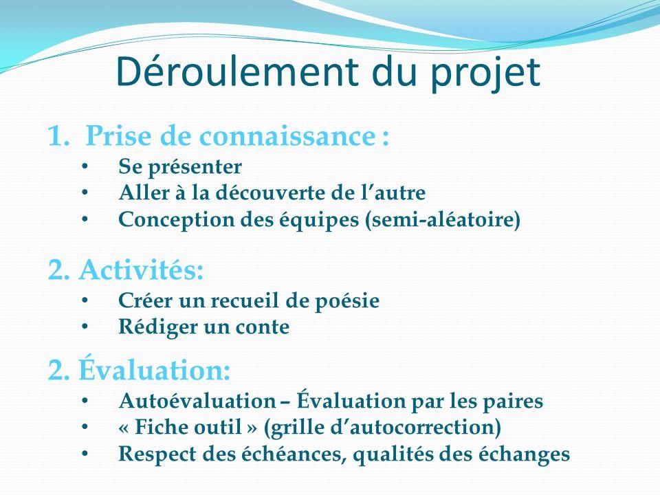 Déroulement du projet Prise de connaissance : 2. Activités: