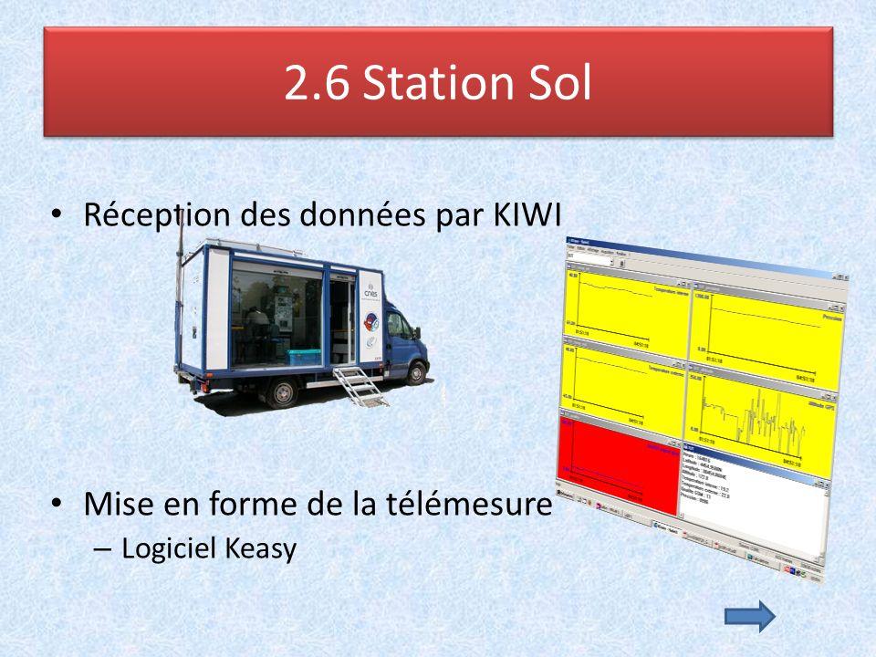 2.6 Station Sol Réception des données par KIWI