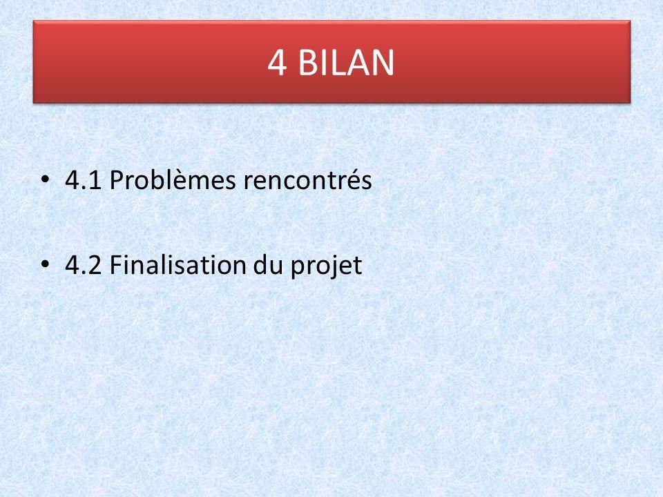 4 BILAN 4.1 Problèmes rencontrés 4.2 Finalisation du projet VINCENT