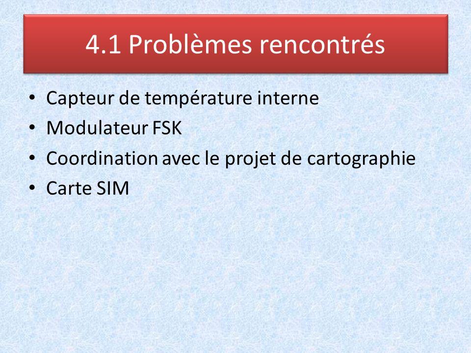 4.1 Problèmes rencontrés Capteur de température interne Modulateur FSK