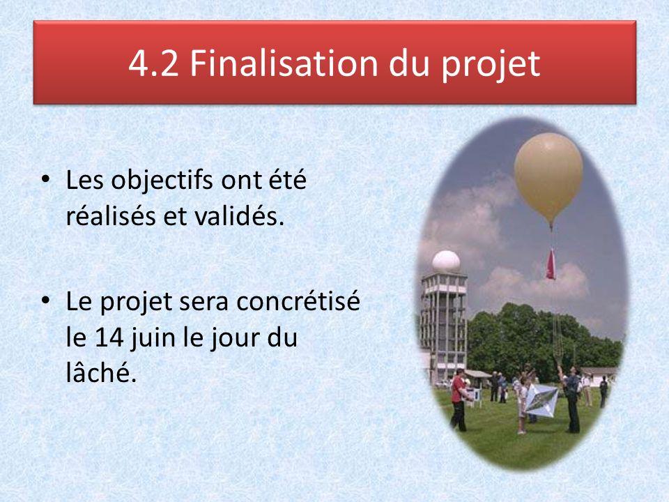 4.2 Finalisation du projet
