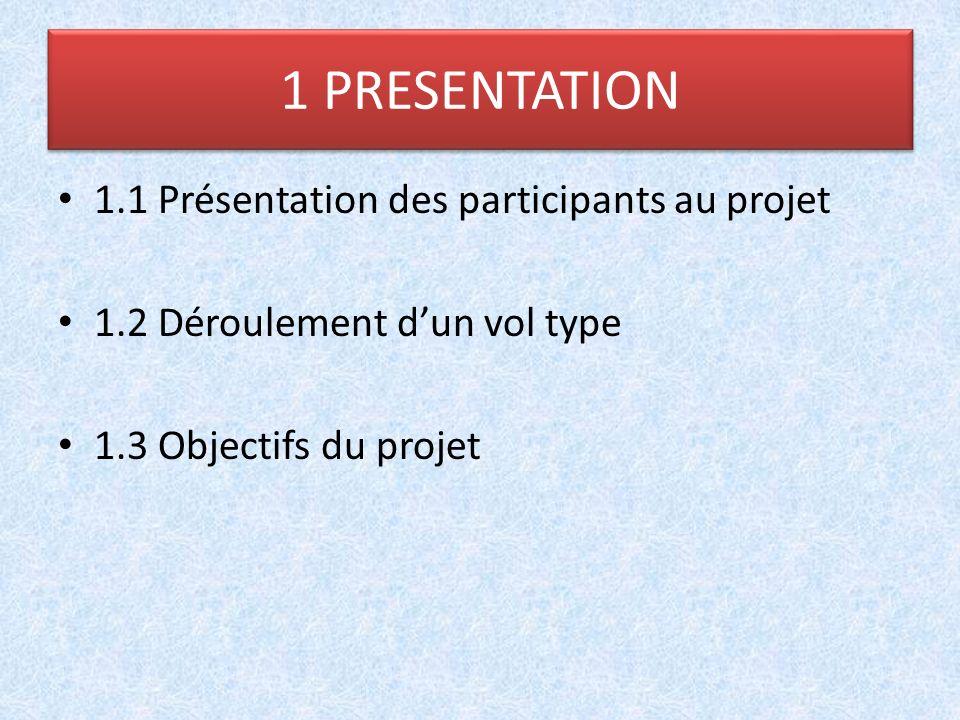 1 PRESENTATION 1.1 Présentation des participants au projet