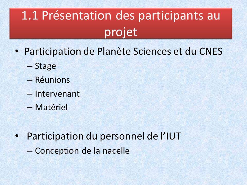 1.1 Présentation des participants au projet