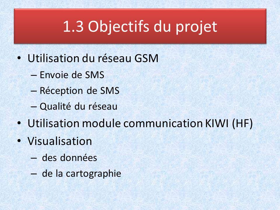 1.3 Objectifs du projet Utilisation du réseau GSM