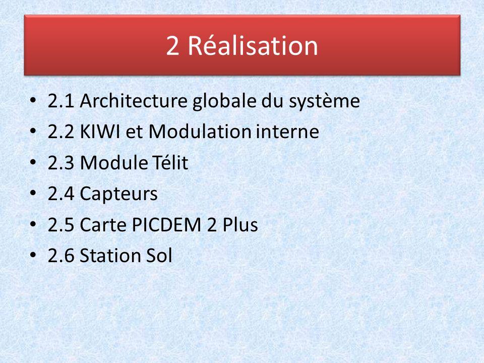 2 Réalisation 2.1 Architecture globale du système