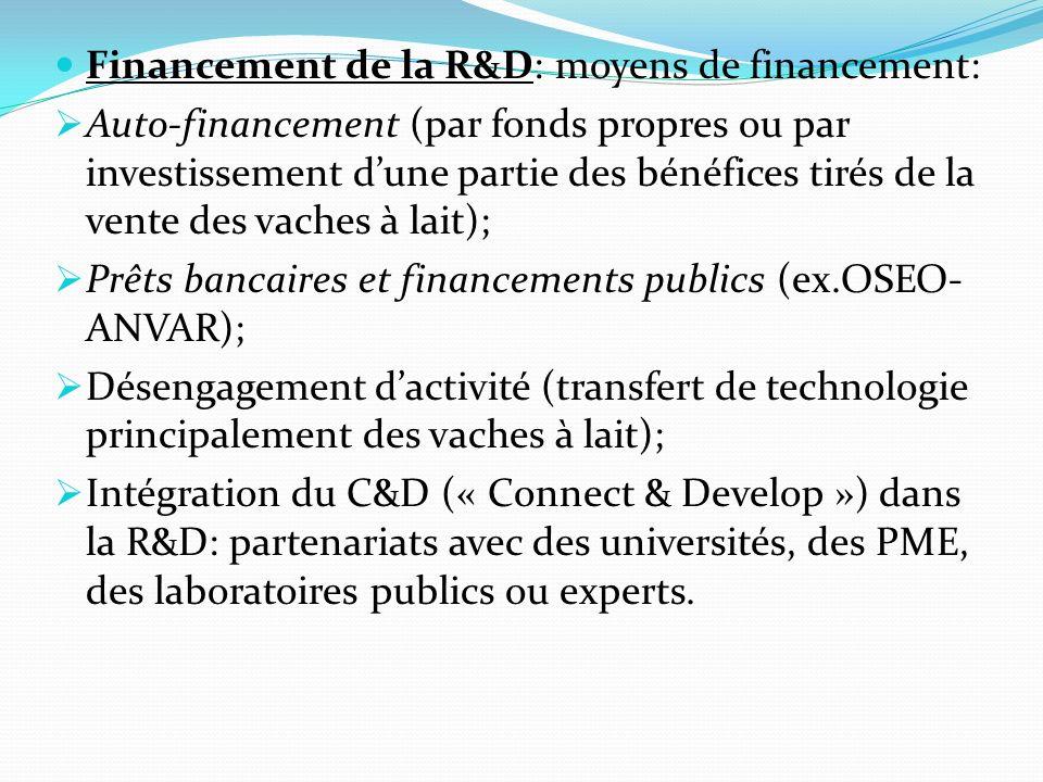 Financement de la R&D: moyens de financement:
