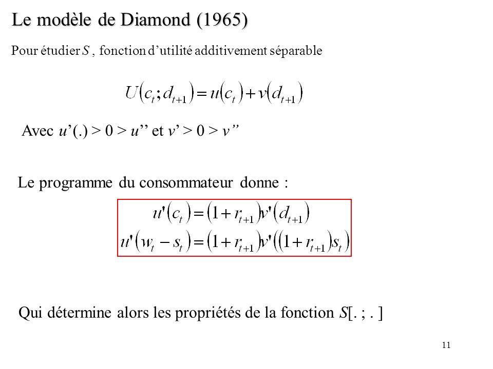 Le modèle de Diamond (1965) Pour étudier S , fonction d'utilité additivement séparable. Avec u'(.) > 0 > u'' et v' > 0 > v''