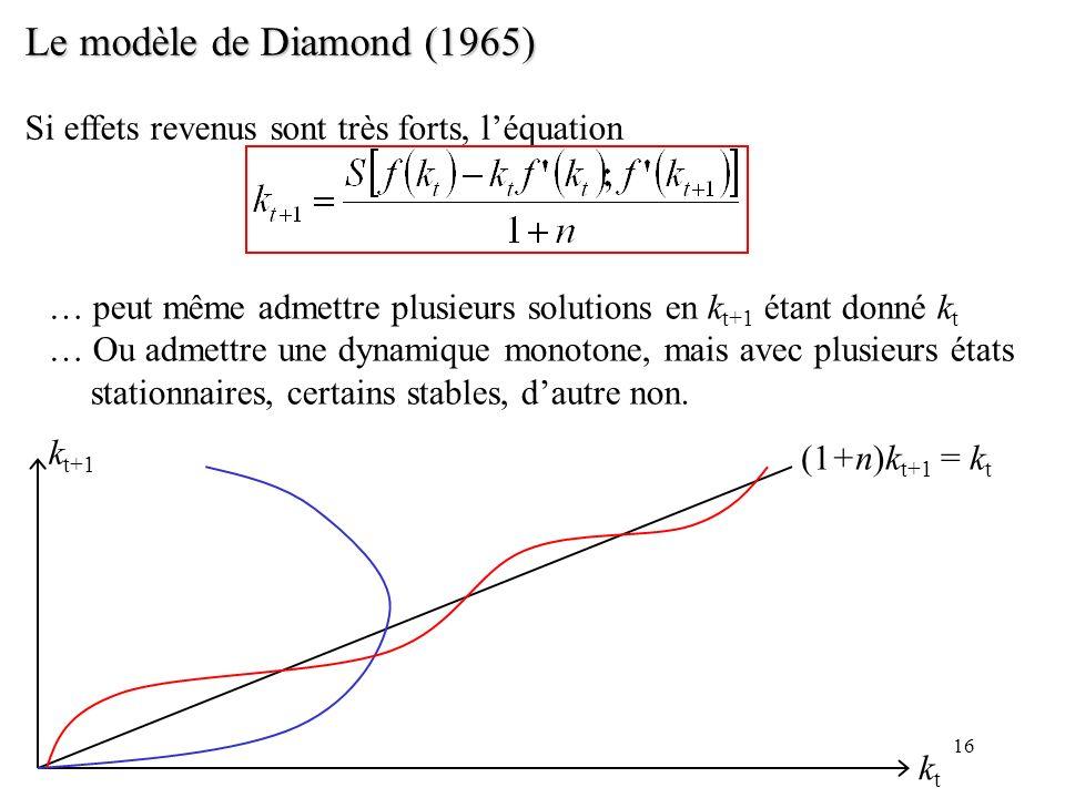 Le modèle de Diamond (1965) Si effets revenus sont très forts, l'équation. … peut même admettre plusieurs solutions en kt+1 étant donné kt.