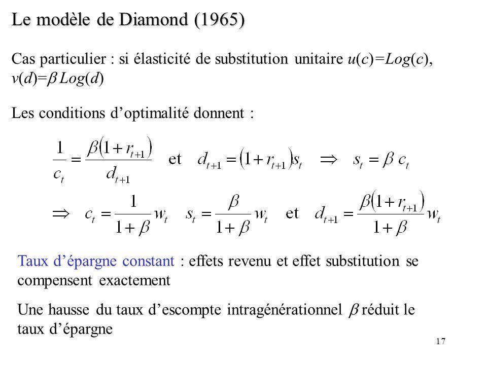 Le modèle de Diamond (1965) Cas particulier : si élasticité de substitution unitaire u(c)=Log(c), v(d)=b Log(d)