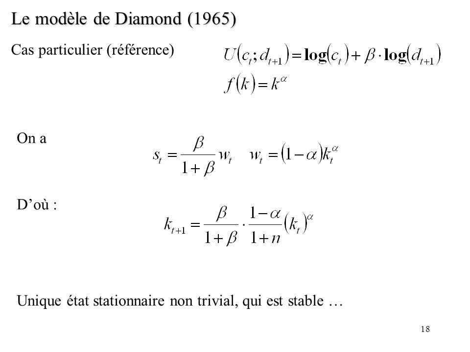 Le modèle de Diamond (1965) Cas particulier (référence) On a D'où :