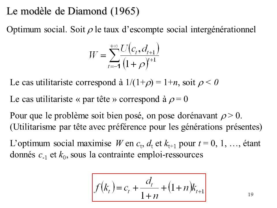 Le modèle de Diamond (1965) Optimum social. Soit r le taux d'escompte social intergénérationnel.