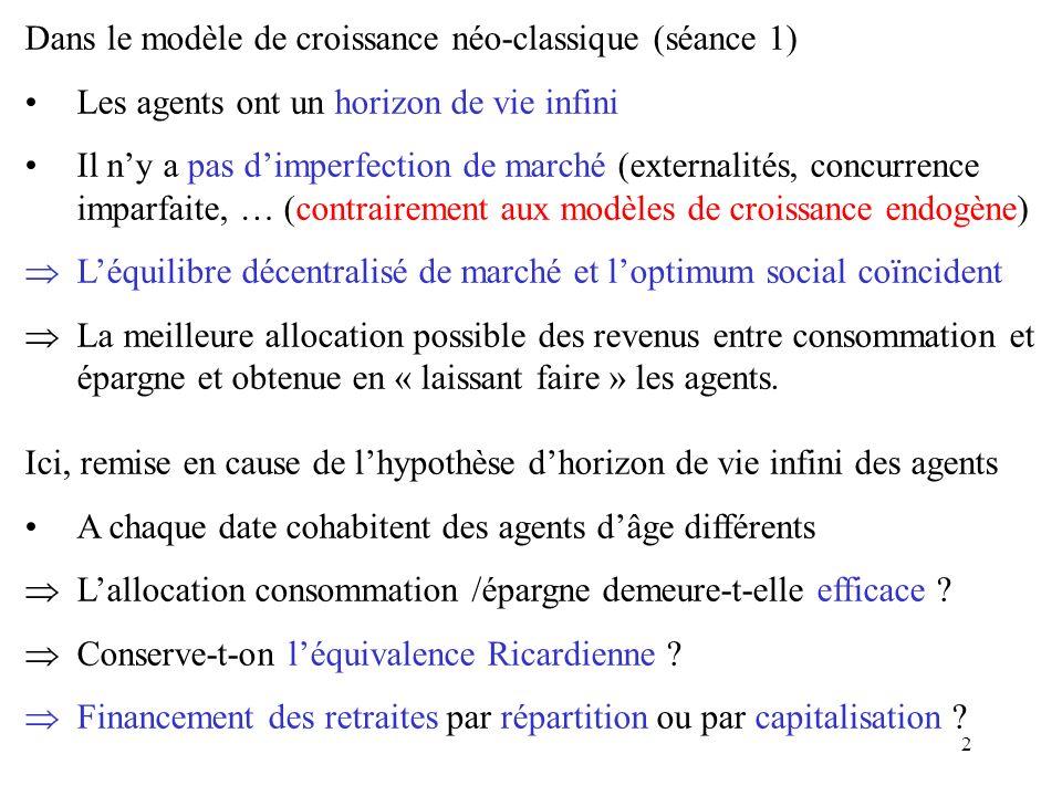 Dans le modèle de croissance néo-classique (séance 1)