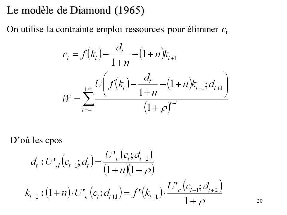 Le modèle de Diamond (1965) On utilise la contrainte emploi ressources pour éliminer ct.