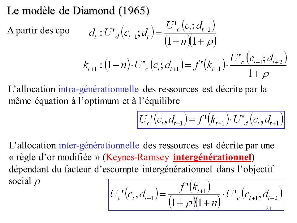 Le modèle de Diamond (1965) A partir des cpo