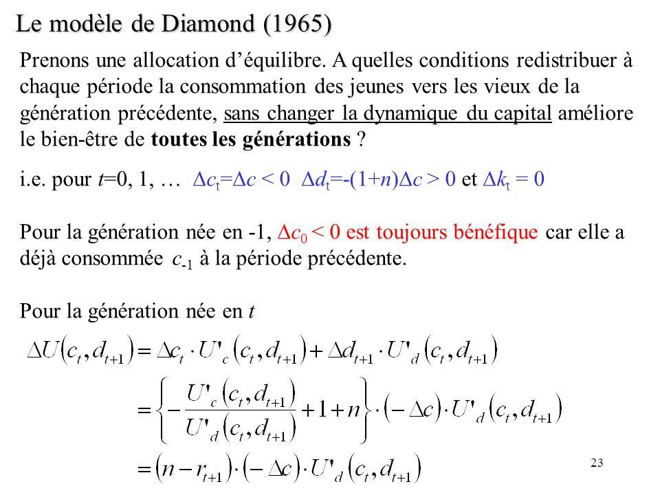 Le modèle de Diamond (1965)