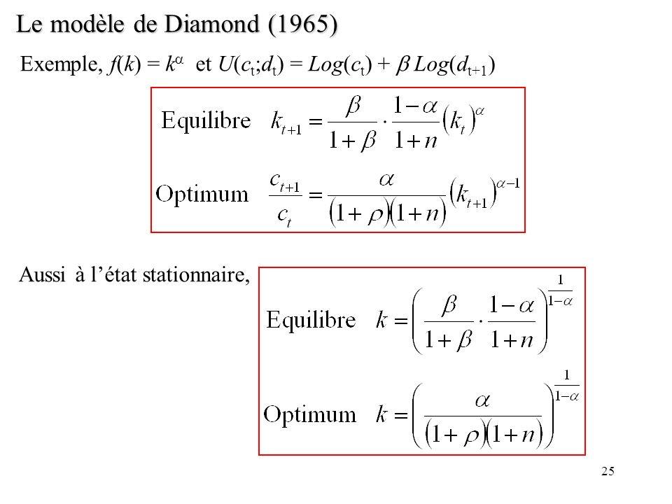 Le modèle de Diamond (1965) Exemple, f(k) = ka et U(ct;dt) = Log(ct) + b Log(dt+1) Aussi à l'état stationnaire,