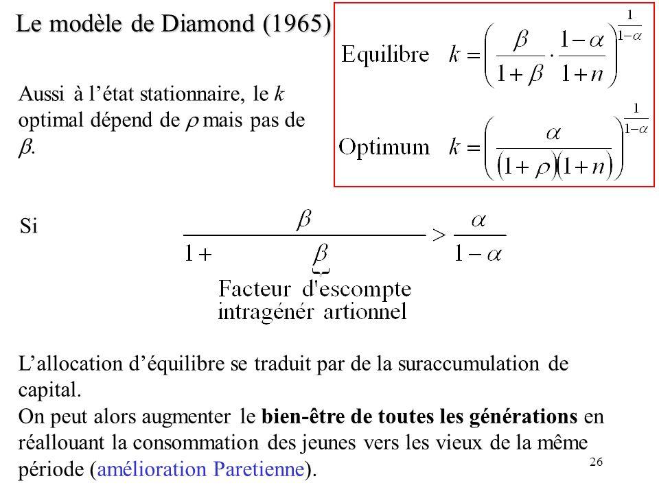 Le modèle de Diamond (1965) Aussi à l'état stationnaire, le k optimal dépend de r mais pas de b. Si.