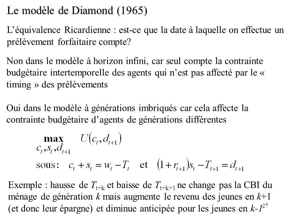 Le modèle de Diamond (1965) L'équivalence Ricardienne : est-ce que la date à laquelle on effectue un prélèvement forfaitaire compte
