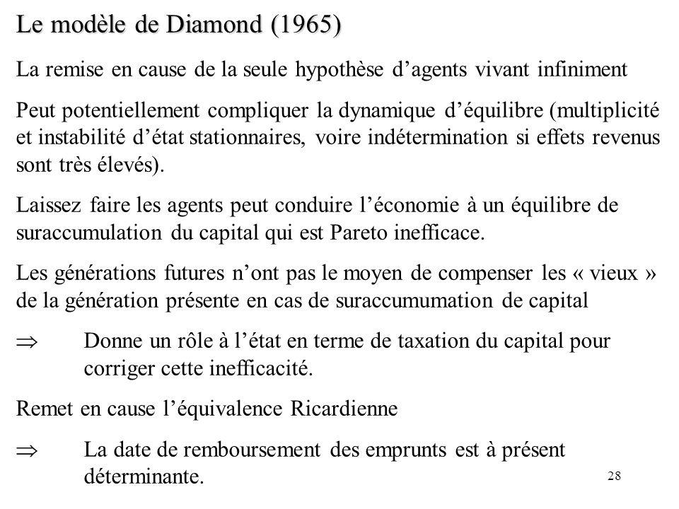 Le modèle de Diamond (1965) La remise en cause de la seule hypothèse d'agents vivant infiniment.