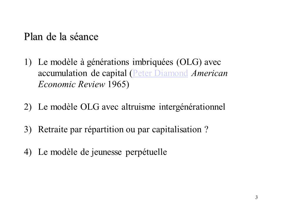 Plan de la séance Le modèle à générations imbriquées (OLG) avec accumulation de capital (Peter Diamond American Economic Review 1965)