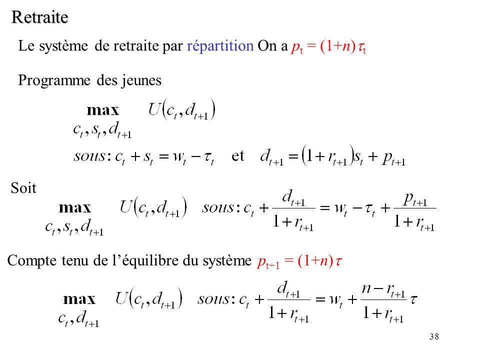 Retraite Le système de retraite par répartition On a pt = (1+n)tt