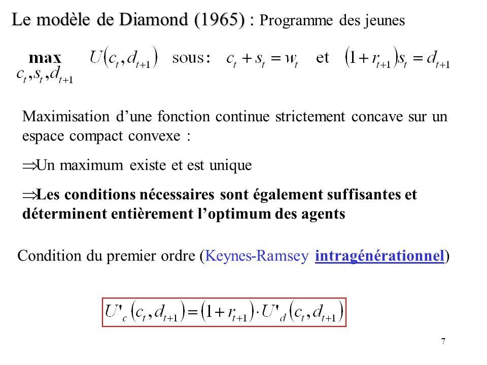 Le modèle de Diamond (1965) : Programme des jeunes