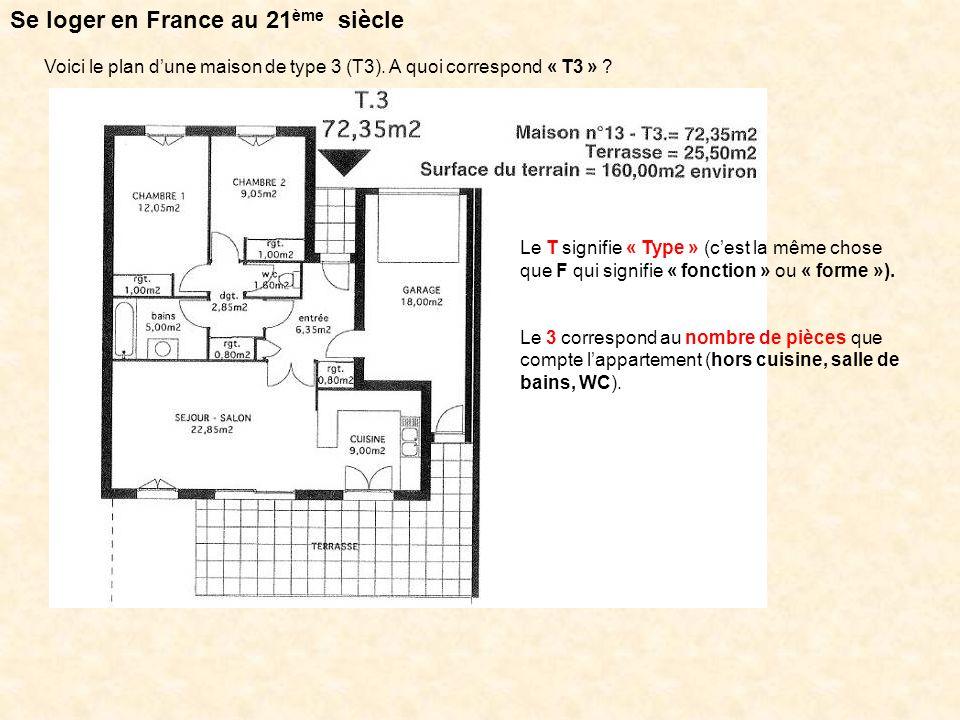 Se loger en France au 21ème siècle