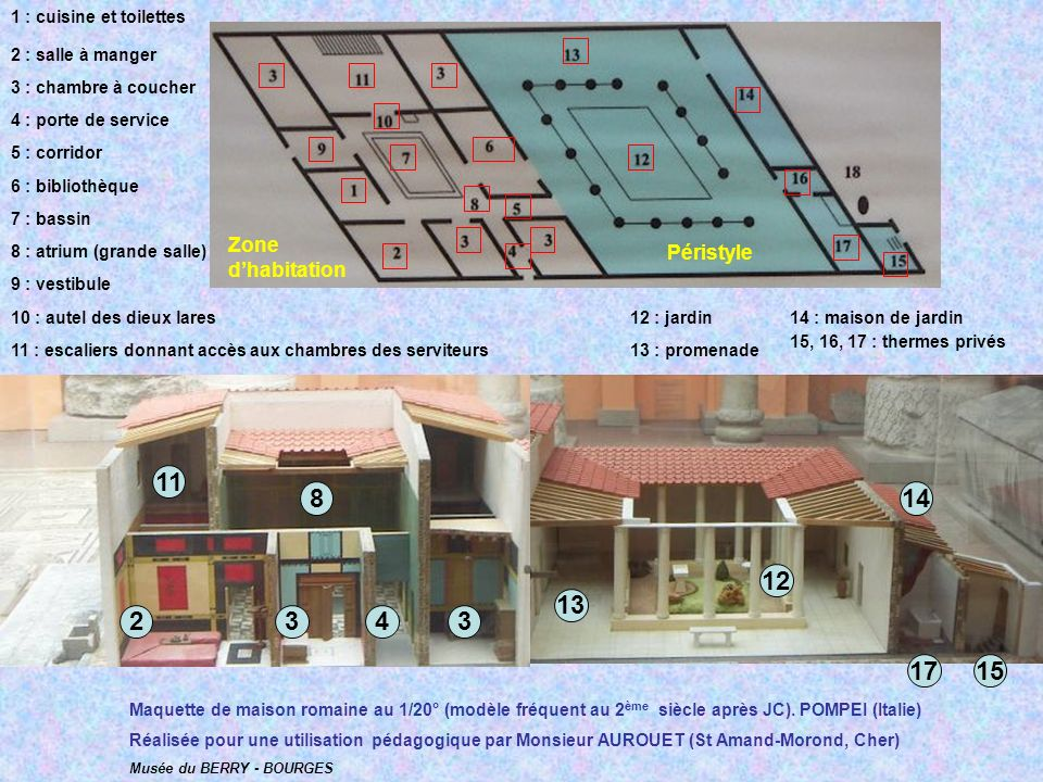 11 8 14 12 13 2 3 4 3 17 15 Zone d'habitation Péristyle