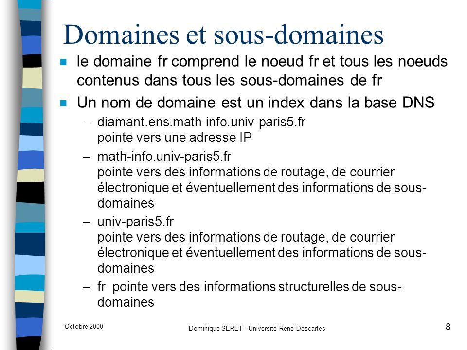 Domaines et sous-domaines