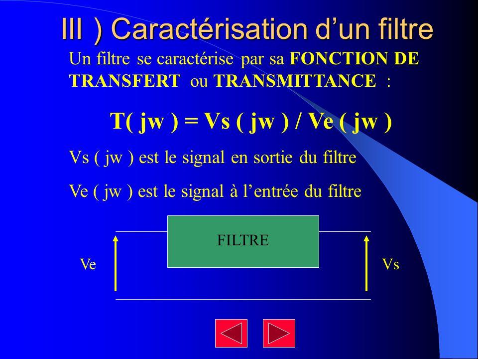 III ) Caractérisation d'un filtre